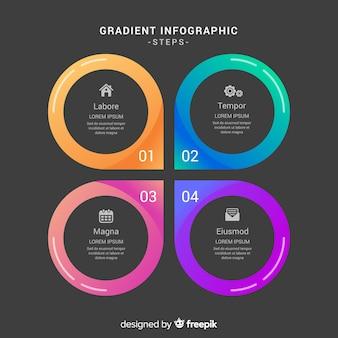 Etapas de gradiente infográfico