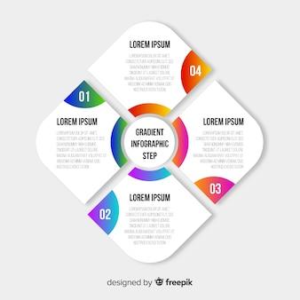 Etapas de infográfico gradiente colorido