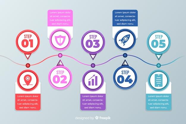 Etapas de infográfico profissional plana