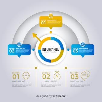 Etapas de infográfico