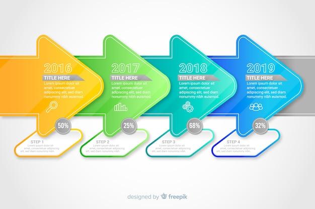 Etapas de infográficos coloridos modernos
