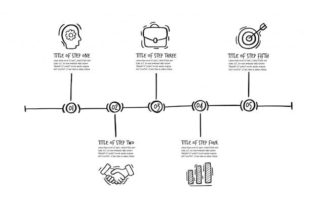 Etapas de mão desenhada infográfico