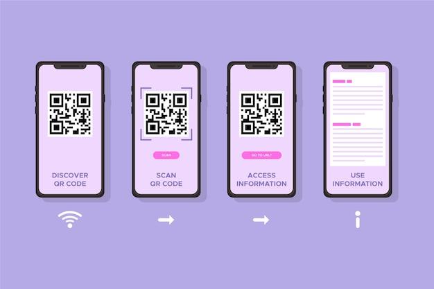 Etapas de verificação de código qr no conceito de smartphone