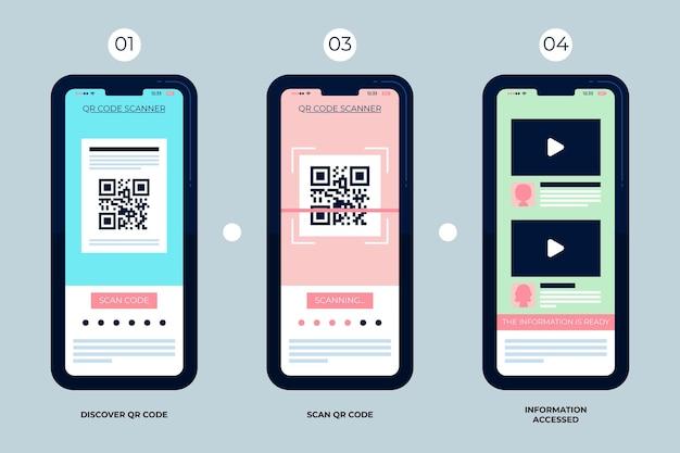 Etapas de verificação de código qr no pacote de smartphone