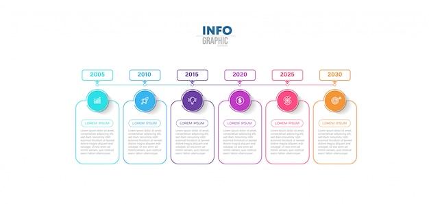 Etapas do elemento infográfico