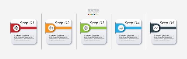 Etapas do layout quadrado do cartão podem ser usadas para materiais de apresentação apresentações de negócios planos de apresentação design de infográfico