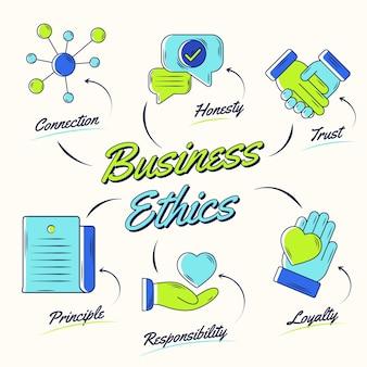 Ética empresarial verde e azul desenhada à mão