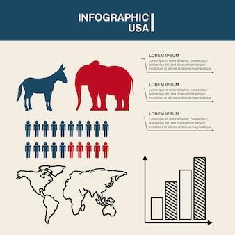 Eua partidos políticos infograhic
