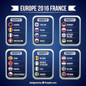 Eurocope 2016 classificação