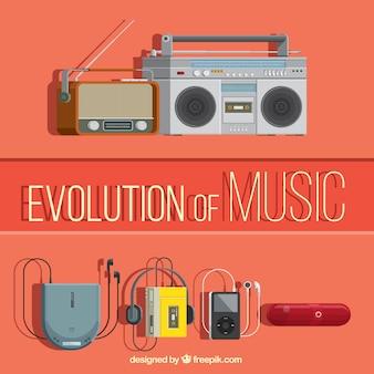 Evolução da música