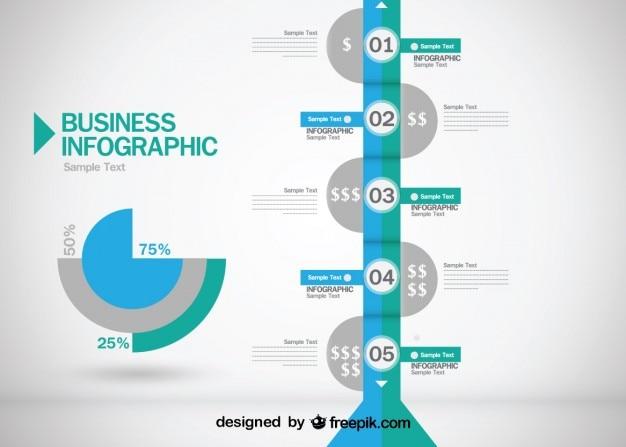 Evolução dos negócios projeto infográfico