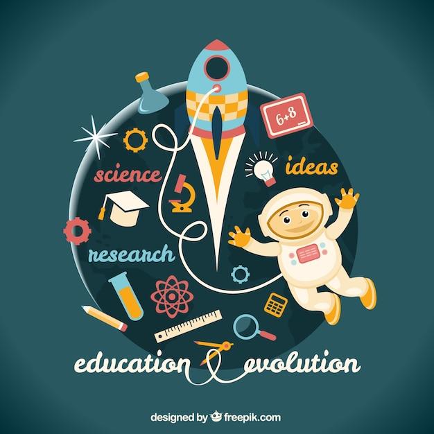 Evolução educação