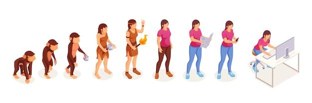Evolução humana do macaco à mulher moderna no computador. a evolução das mulheres e o progresso do desenvolvimento da vida de macacos para a mente inteligente e a tecnologia