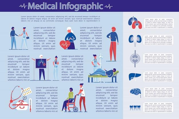 Exame médico e infográfico de cuidados de saúde.