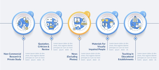 Exclusões para modelo de infográfico de direitos autorais. estudo privado, elementos de design de apresentação de crítica.