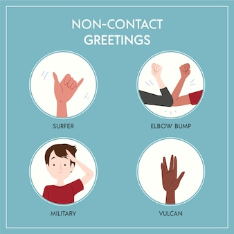 Exemplos de saudações sem contato