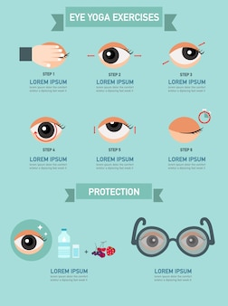 Exercícios para olhos, infográfico