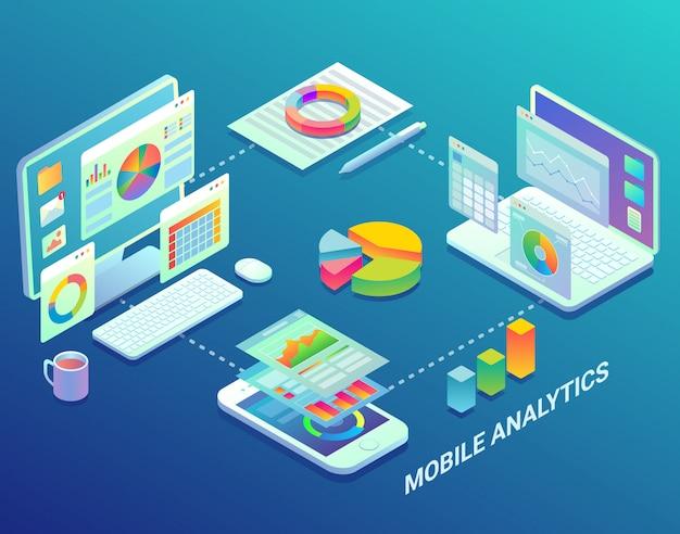 Exibição de análise da web para celular