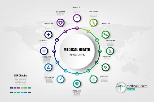 Exibição de informações médicas