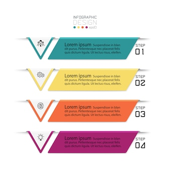 Existem etapas para apresentar informações que podem ser usadas para descrever e comunicar informações infográfico