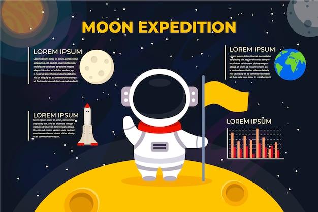 Expedição da lua com cosmonauta e bandeira