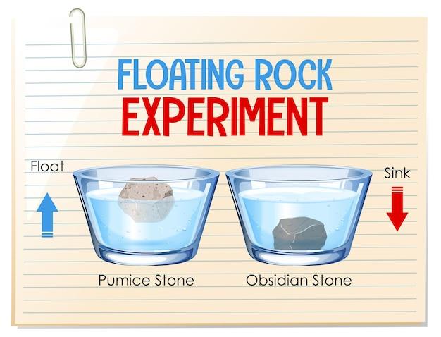 Experiência científica com rocha flutuante