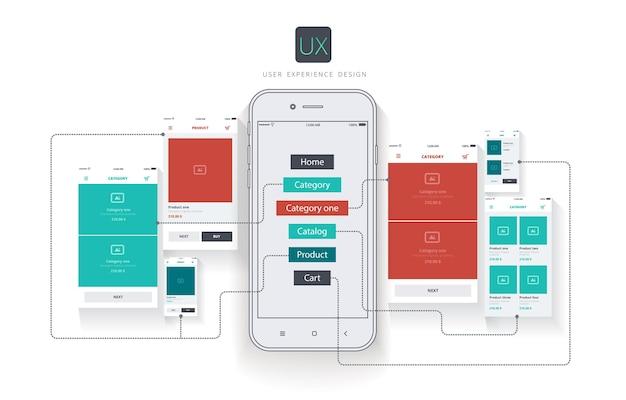 Experiência do usuário interface do usuário telefone celular com modelos de páginas da web