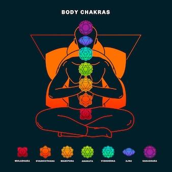 Explicação dos chakras estilo ilustrado