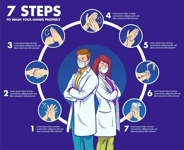 Explicação dos médicos sobre as 7 etapas da lavagem das mãos