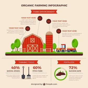 Exploração agrícola vermelho com uma infografia tractor