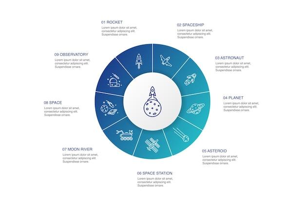 Exploração do espaço infográfico design de círculo de 10 etapas. foguete, nave espacial, astronauta, ícones simples de planeta