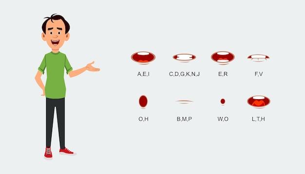 Expressão de sincronização labial de caracteres definida para animação.