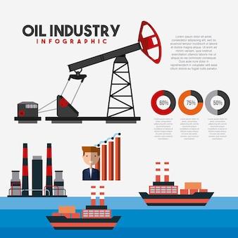 Extração de logística de transporte infográfico da indústria do petróleo