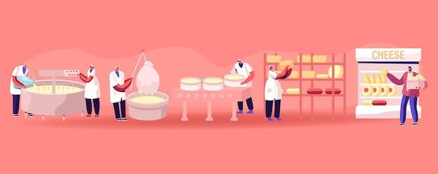 Fábrica de produção de alimentos de queijo. personagens comerciais fazem o processo de maquinário lácteo em tanque de metal. ilustração plana dos desenhos animados