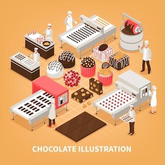 Fabricação de chocolate com pessoas que controlam o processo de produção e conjunto de produtos doces artesanais