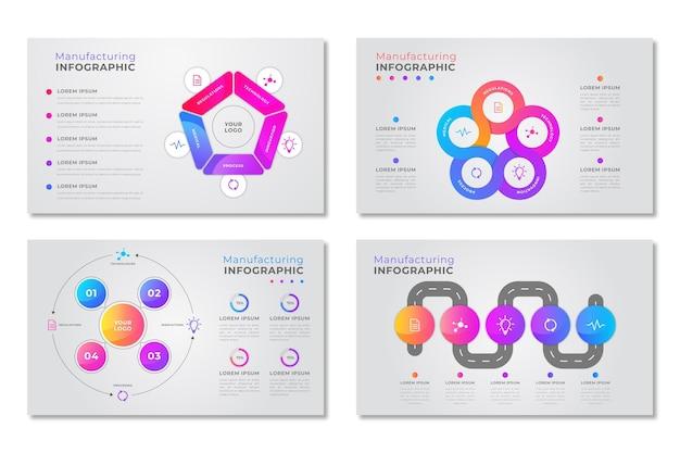Fabricação de infográfico