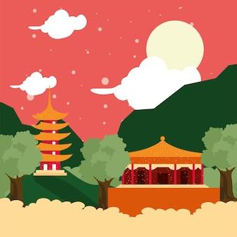 Fachadas de templos chineses