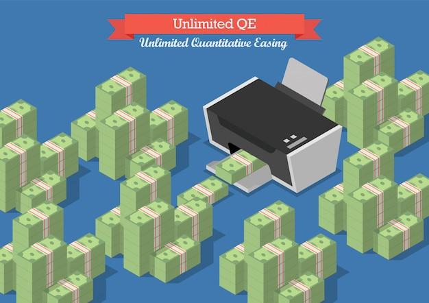 Facilitação quantitativa ilimitada