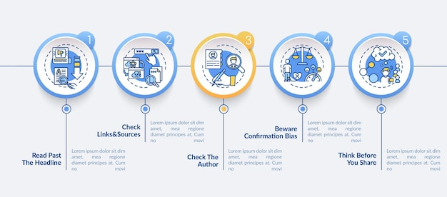 Falsas notícias, verificando o modelo do infográfico. pensar antes de compartilhar elementos de design de apresentação. visualização de dados em 5 etapas. gráfico de linha do tempo do processo. layout de fluxo de trabalho com ícones lineares