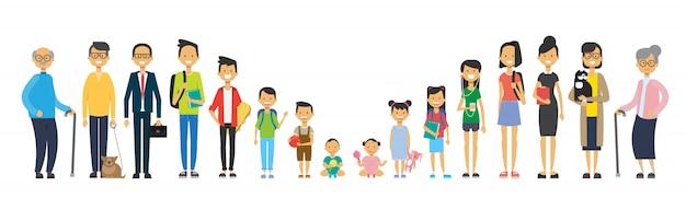 Família de geração multi sobre fundo branco. pais e avós, adolescentes e crianças