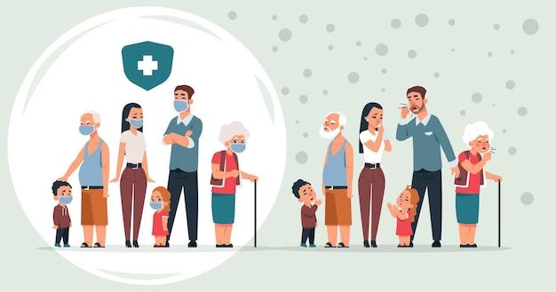 Família doente e saudável desenhos animados de personagens saudáveis e doentes com sintomas de pneumonia por coronavírus