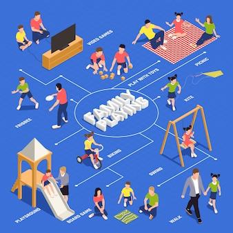 Família jogando fluxograma isométrico com símbolos de recreação