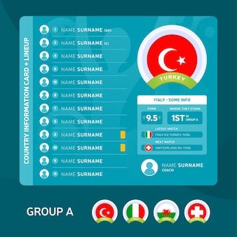 Fase final do torneio de futebol da turquia