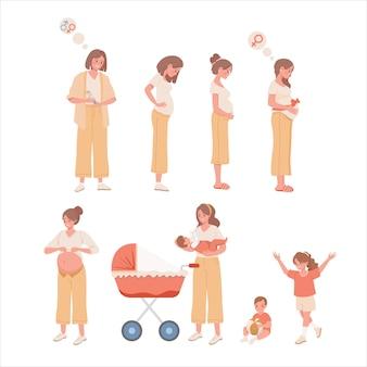 Fases da ilustração plana da gravidez e da maternidade. mudanças no corpo feminino durante a gravidez.