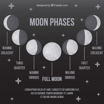Fases da lua com estrelas em tons de cinza