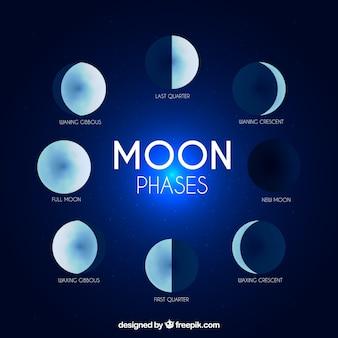Fases da lua em design plano
