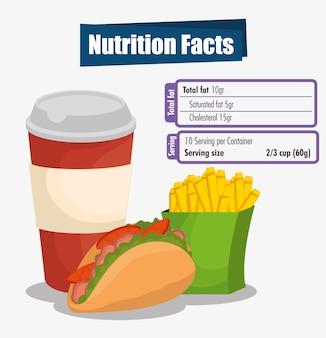 Fast food com fatos nutricionais