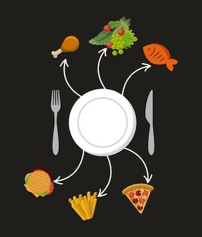 Fast food e legumes