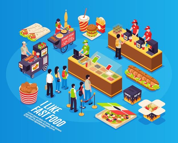 Fast-food isométrico