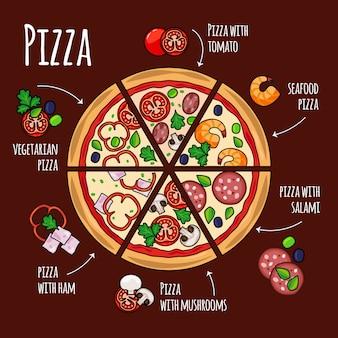 Fatias de pizza com ingredientes de pizza de diferentes tipos